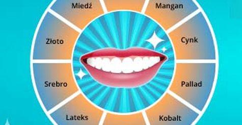 Badania alergiczne w stomatologii